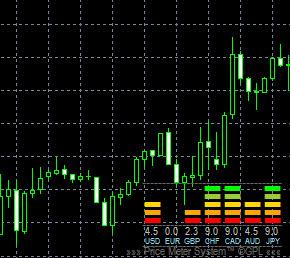 xMeter_Indicator 画像