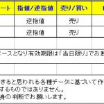 【T-ブレイク 本日のシグナル(2通貨ペア)です】 0209