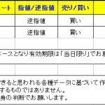 【T-ブレイク 本日のシグナルは「ユーロ」中心に・・】 0218