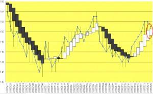 インド株式指数上場投信 1678 0625