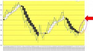 インド株式指数上場投信 1678