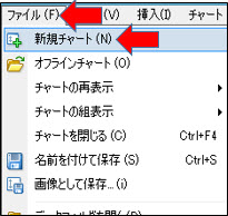 ファイル→新規チャート