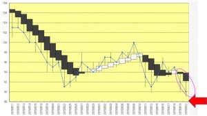 VIX短期先物指数連動 2030 0623