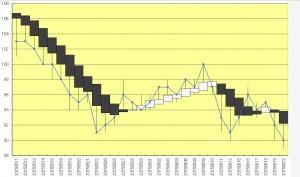 VIX短期先物指数連動 2030