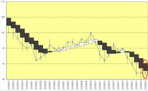 VIX短期先物指数連動 20300625a