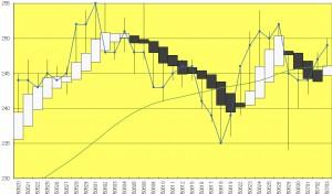 東証銀行業株価指数連動型 1615
