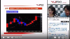 YJFX セミナー
