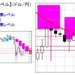 重要目標値レベル:ドル円 0918