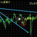 ■ FXオプション取引の売買成績です(高勝率を継続中!)