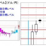 ■本日の重要目標値レベル: ドル円 1109