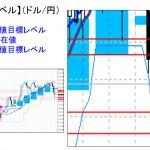 ■本日の重要目標値レベル: ドル円   1210