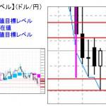 ■本日の重要目標値レベル: ドル円  1215
