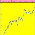 【T-ブレイク:公開以来の成績一覧です(+2624P)】 1229
