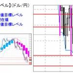 ■本日の重要目標値レベル:  ドル円  0118