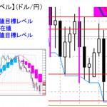 ■本日の重要目標値レベル:  ドル円 0122