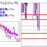■本日の重要目標値レベル: ドル円 0209