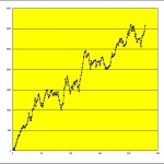 【T-ブレイク:リアル売買成績&今月の成績】  0427