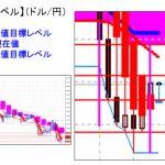 ドル円 本日分の重要目標値レベルはワイドに  0506