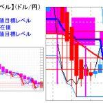 本日の重要目標値レベル: ドル円  0510