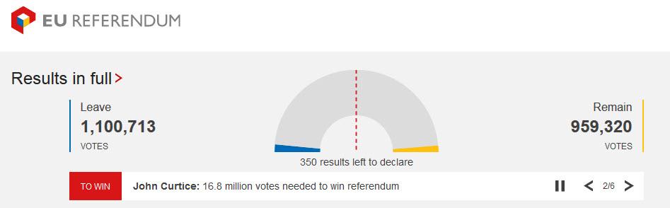 BBC EU離脱