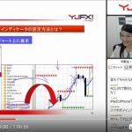 【動画】MT4オリジナルチャートインディケータのご提供について