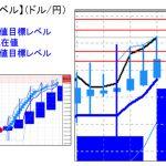 主要通貨ペア:平均足改良版でみる重要目標値レベル   1212