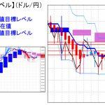 主要通貨ペア:平均足改良版でみる重要目標値レベル  日足は陽線ですが・・・   0130