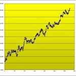 T-ブレイク: 売買成績一覧  合計+4670Pの利益  0120