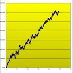 T-ブレイク(ブレイクアウト系手法):リアルトレードの成績です。