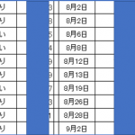 8月の売買結果【9勝1敗(+361.2P)】を公開!(ひまわり証券:FollowUpチョイス)