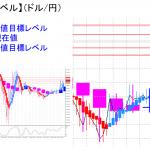 1分でわかる【本日の重要注目ポイント】6/8